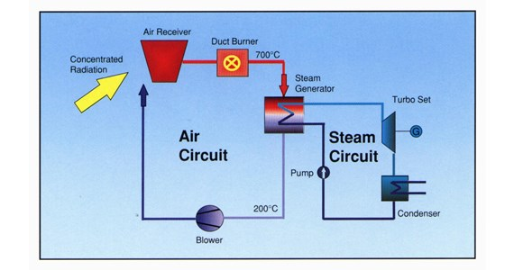 SolAir energy flow diagram.jpg