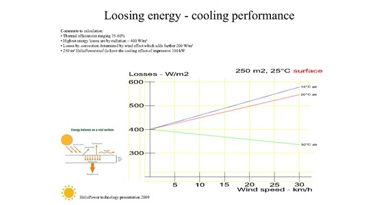 JouleWall cooling capability.jpg